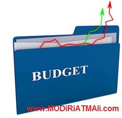 Budget-Planning-main